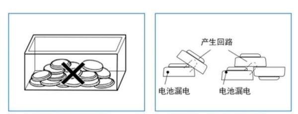 Pin nút CR2016 Panasonic (5 viên)